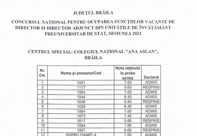 Rezultatele la proba scrisă a concursului pentru posturile de directori și directori adjuncți ale școlilor din județul Brăila